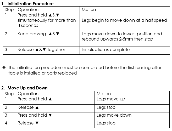 Controller 2-key instructions w-out pic